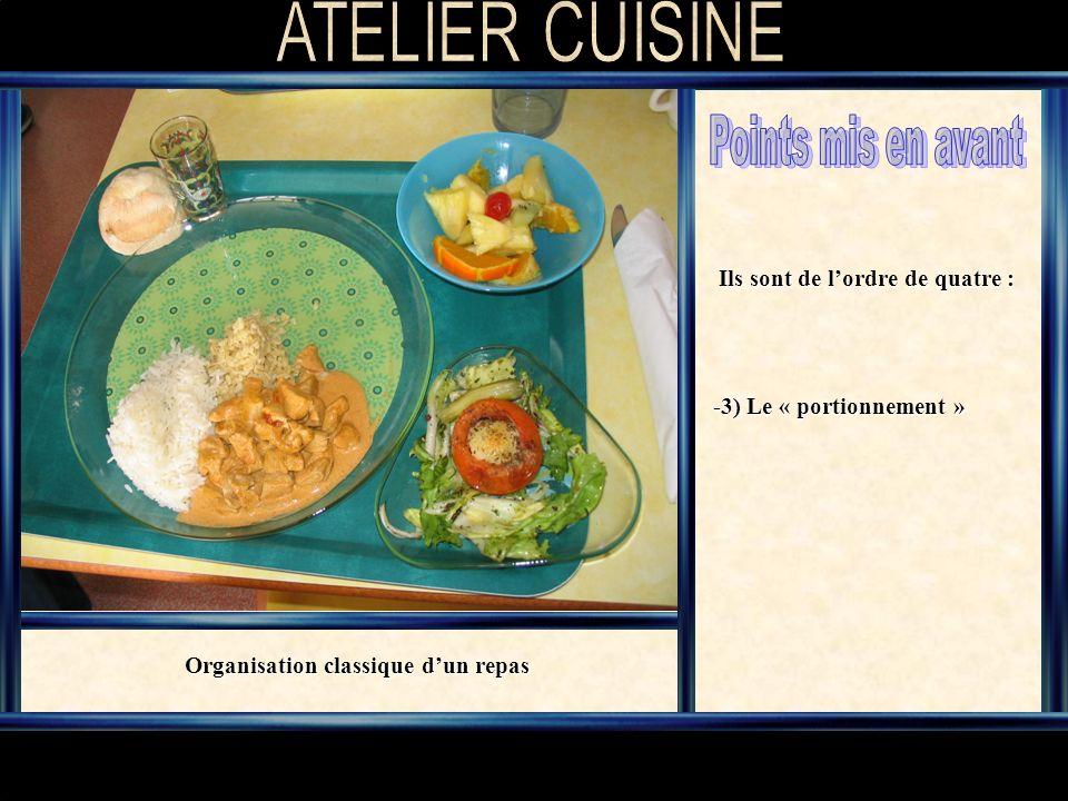 Ils sont de lordre de quatre : -3) Le « portionnement » Organisation classique dun repas