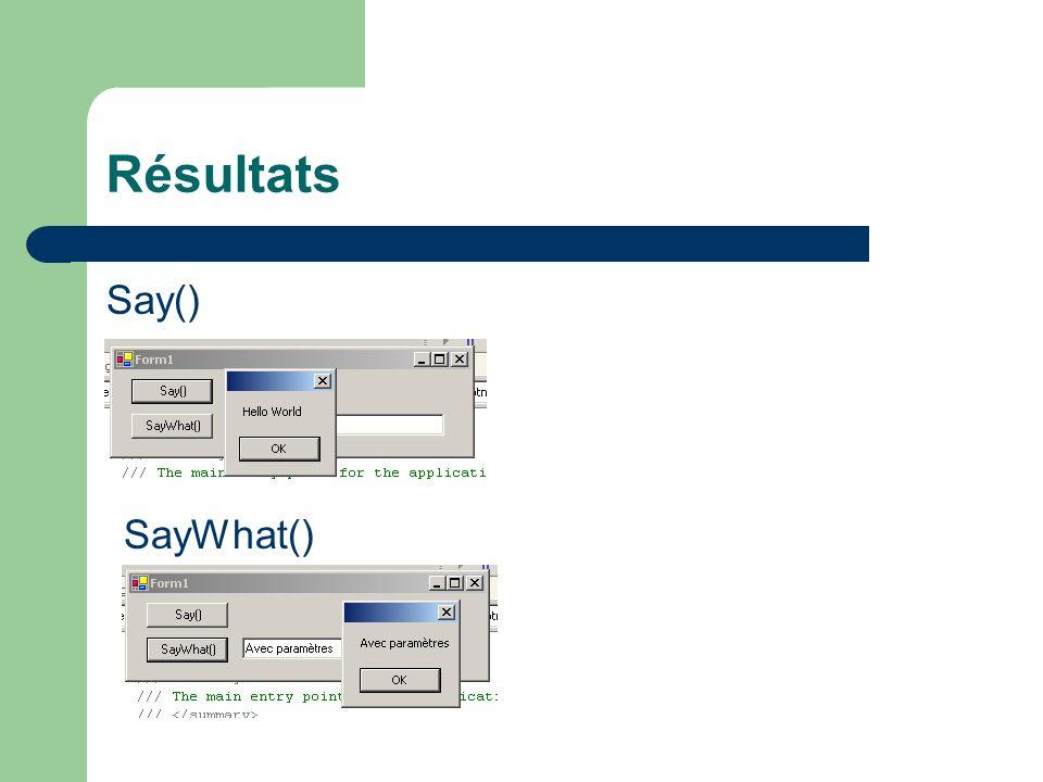 Résultats Say() SayWhat()