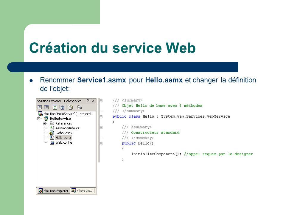Création du service Web Implémenter les 2 méthodes de lobjet Hello et compiler:
