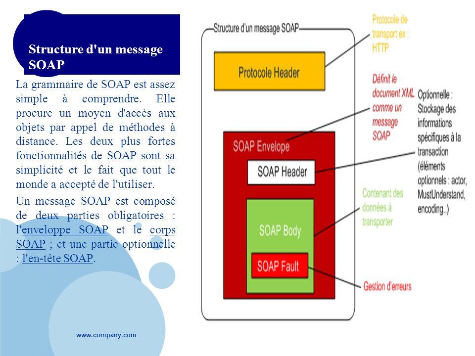 www.company.com Structure d'un message SOAP La grammaire de SOAP est assez simple à comprendre. Elle procure un moyen d'accès aux objets par appel de
