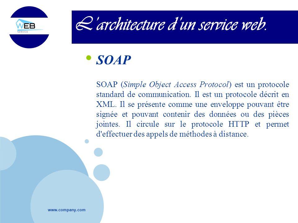 www.company.com Larchitecture dun service web. SOAP SOAP (Simple Object Access Protocol) est un protocole standard de communication. Il est un protoco