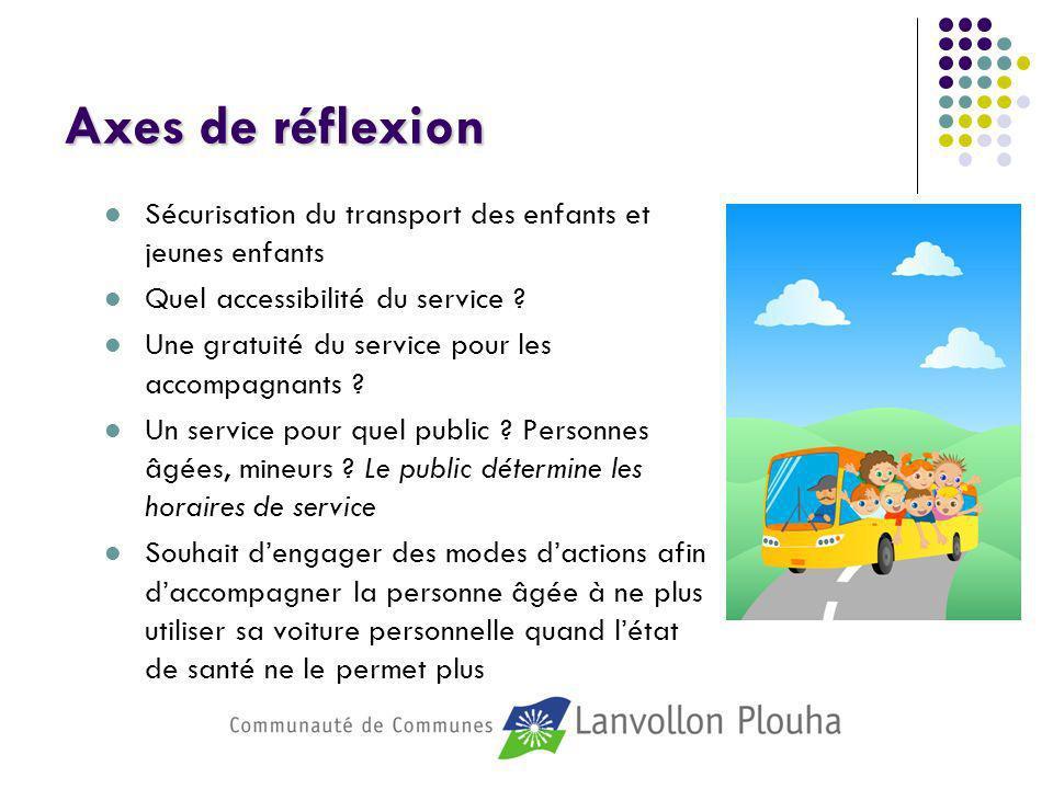 Axes de réflexion Sécurisation du transport des enfants et jeunes enfants Quel accessibilité du service ? Une gratuité du service pour les accompagnan
