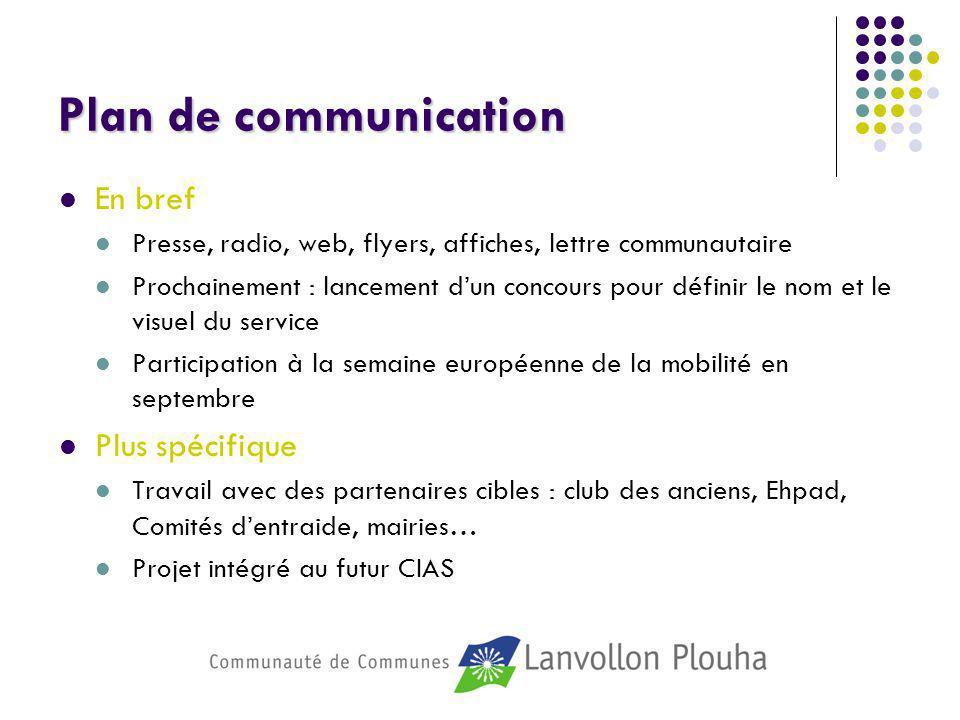 Plan de communication En bref Presse, radio, web, flyers, affiches, lettre communautaire Prochainement : lancement dun concours pour définir le nom et