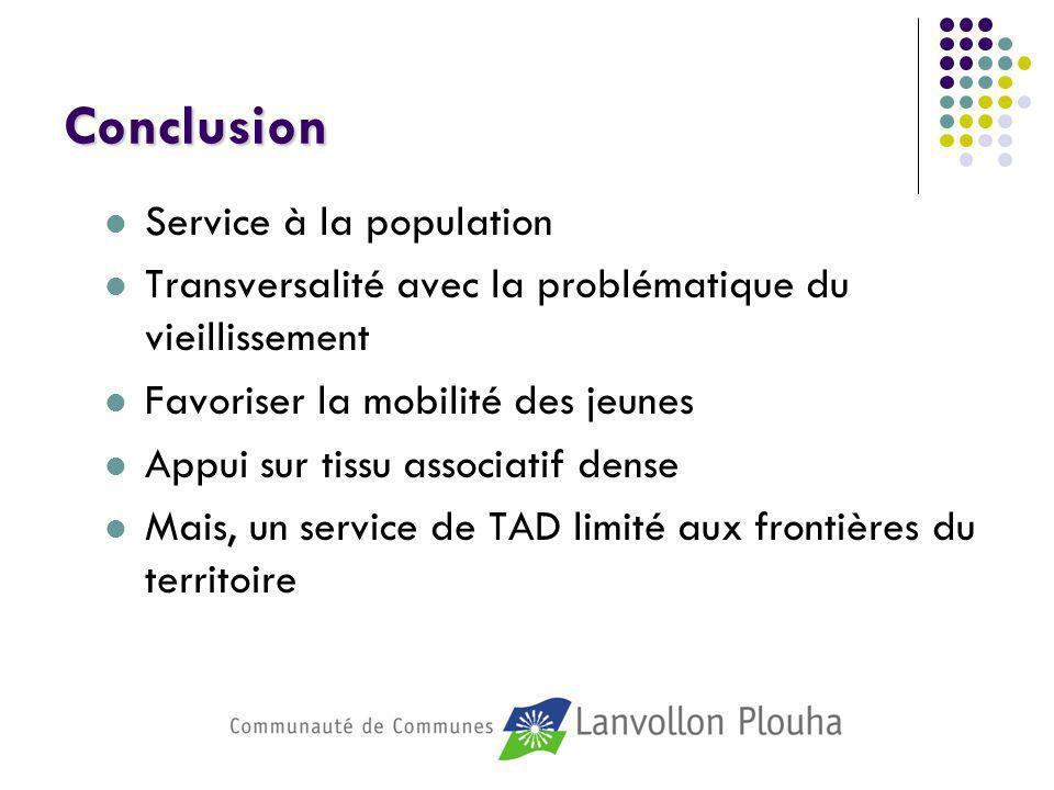 Conclusion Service à la population Transversalité avec la problématique du vieillissement Favoriser la mobilité des jeunes Appui sur tissu associatif