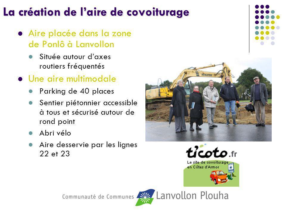 La création de laire de covoiturage Aire placée dans la zone de Ponlô à Lanvollon Située autour daxes routiers fréquentés Une aire multimodale Parking