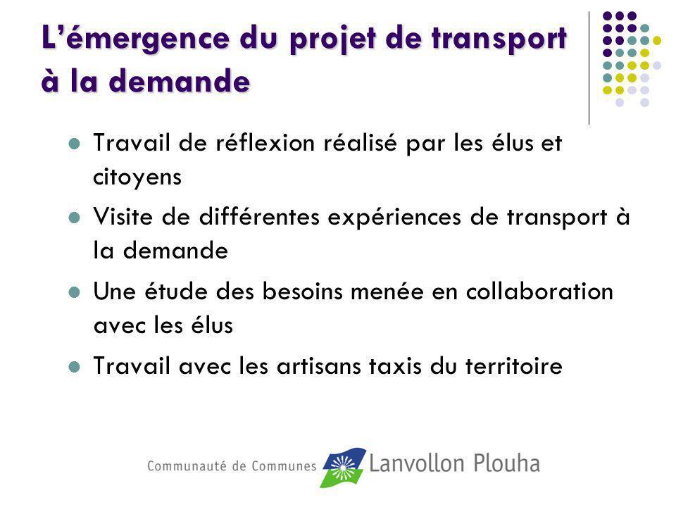 Lémergence du projet de transport à la demande Travail de réflexion réalisé par les élus et citoyens Visite de différentes expériences de transport à