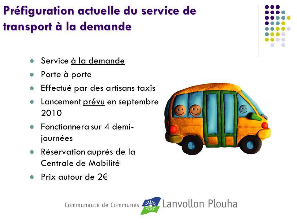 Préfiguration actuelle du service de transport à la demande Service à la demande Porte à porte Effectué par des artisans taxis Lancement prévu en sept