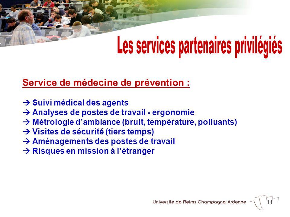 11 Service de médecine de prévention : Suivi médical des agents Analyses de postes de travail - ergonomie Métrologie dambiance (bruit, température, po