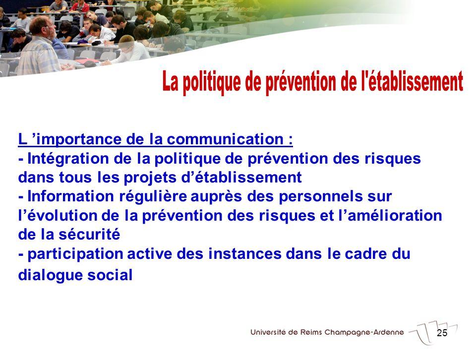 25 L importance de la communication : - Intégration de la politique de prévention des risques dans tous les projets détablissement - Information régul