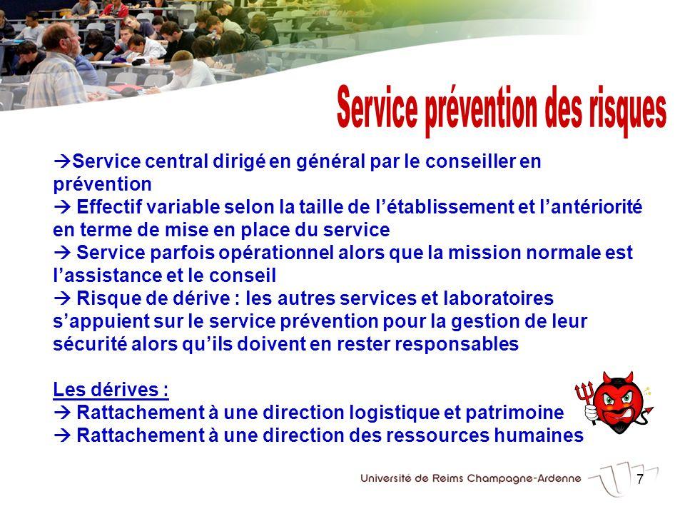 7 Service central dirigé en général par le conseiller en prévention Effectif variable selon la taille de létablissement et lantériorité en terme de mi