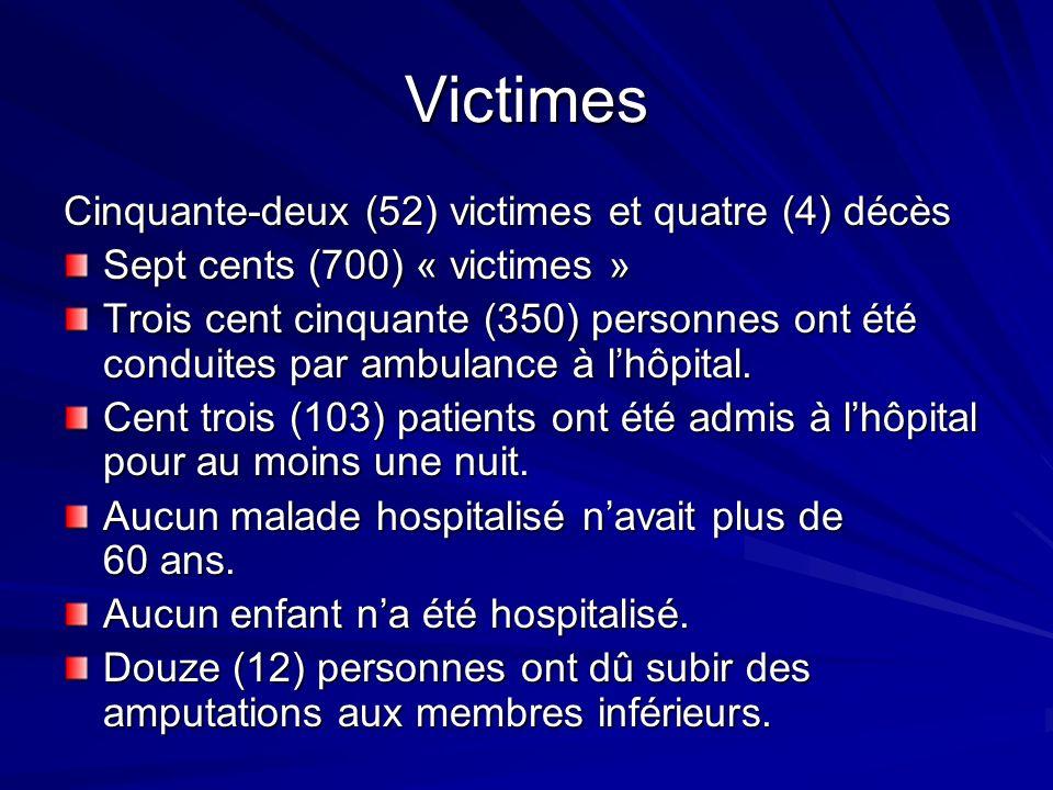 Victimes Cinquante-deux (52) victimes et quatre (4) décès Sept cents (700) « victimes » Trois cent cinquante (350) personnes ont été conduites par ambulance à lhôpital.