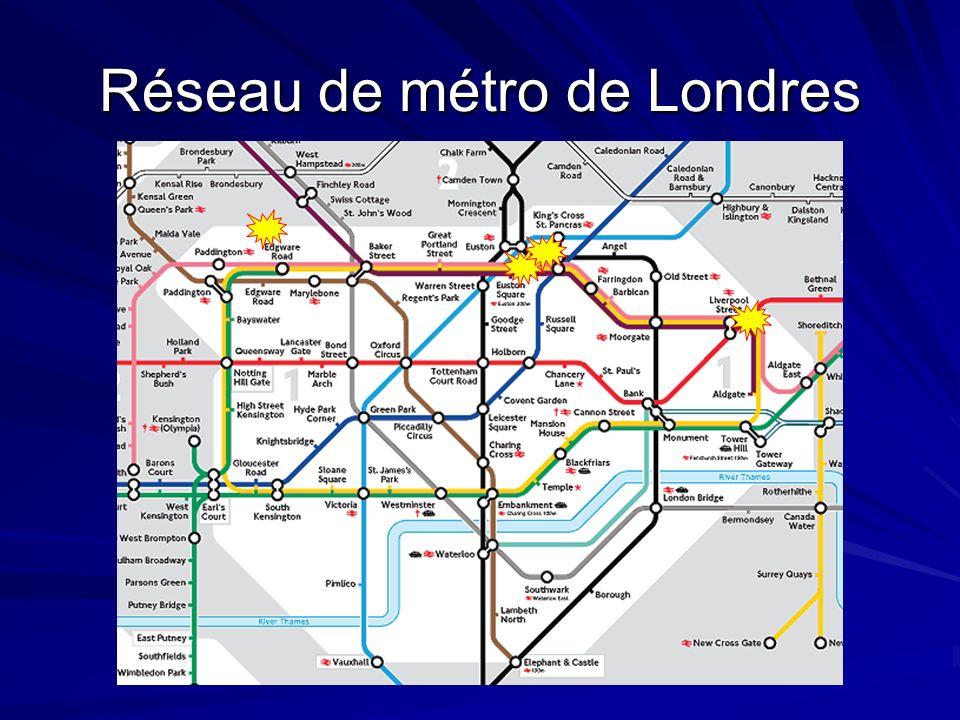 Réseau de métro de Londres