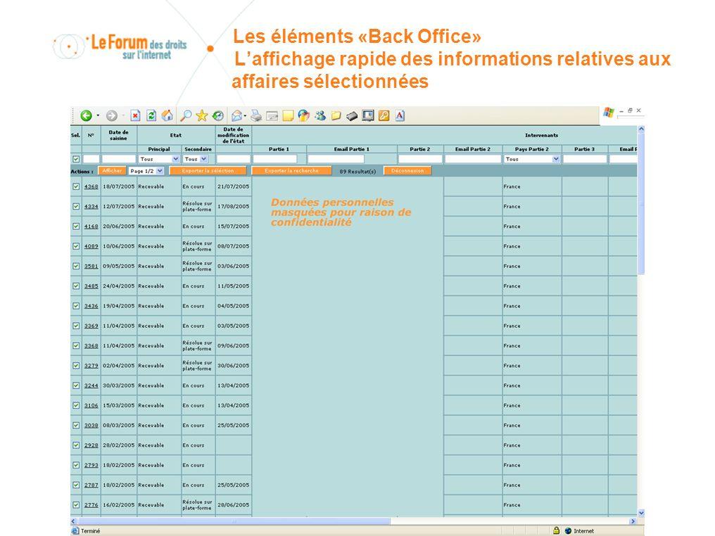 Les éléments «Back Office» Laffichage rapide des informations relatives aux affaires sélectionnées