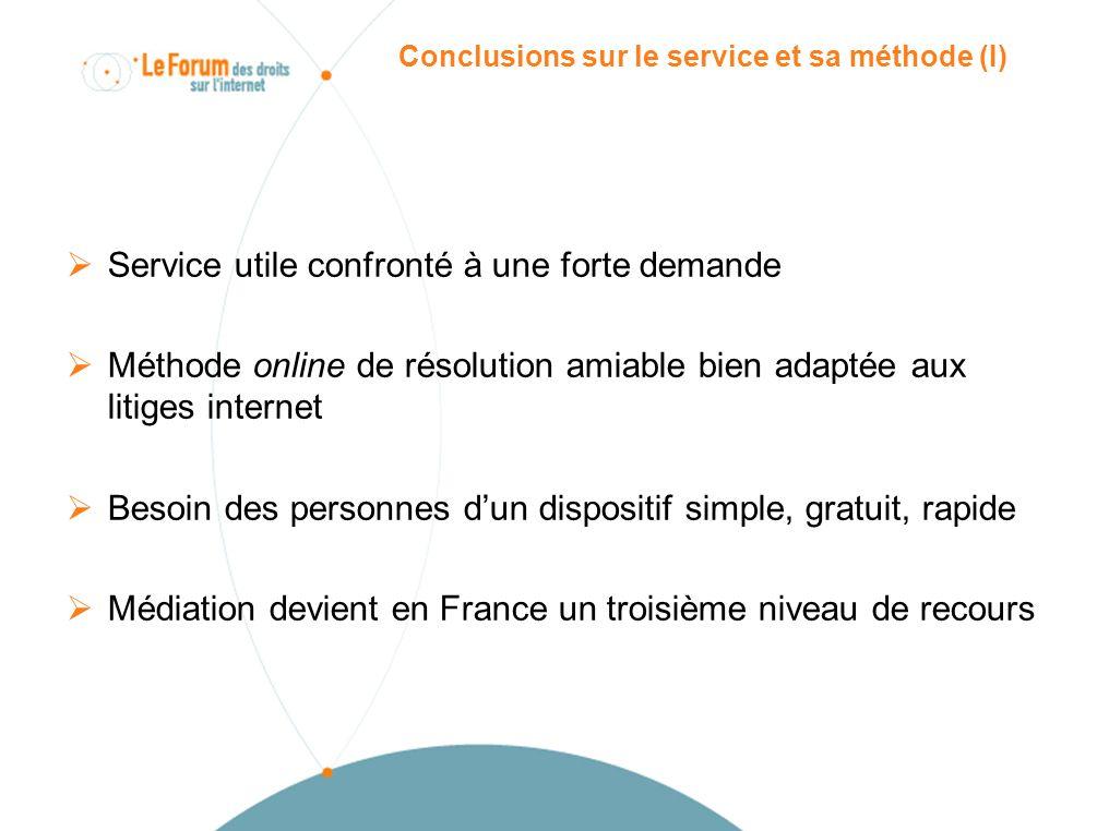 Conclusions sur le service et sa méthode (I) Service utile confronté à une forte demande Méthode online de résolution amiable bien adaptée aux litiges