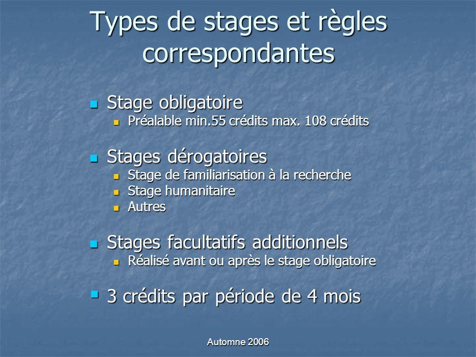 Automne 2006 Types de stages et règles correspondantes Stage obligatoire Stage obligatoire Préalable min.55 crédits max.