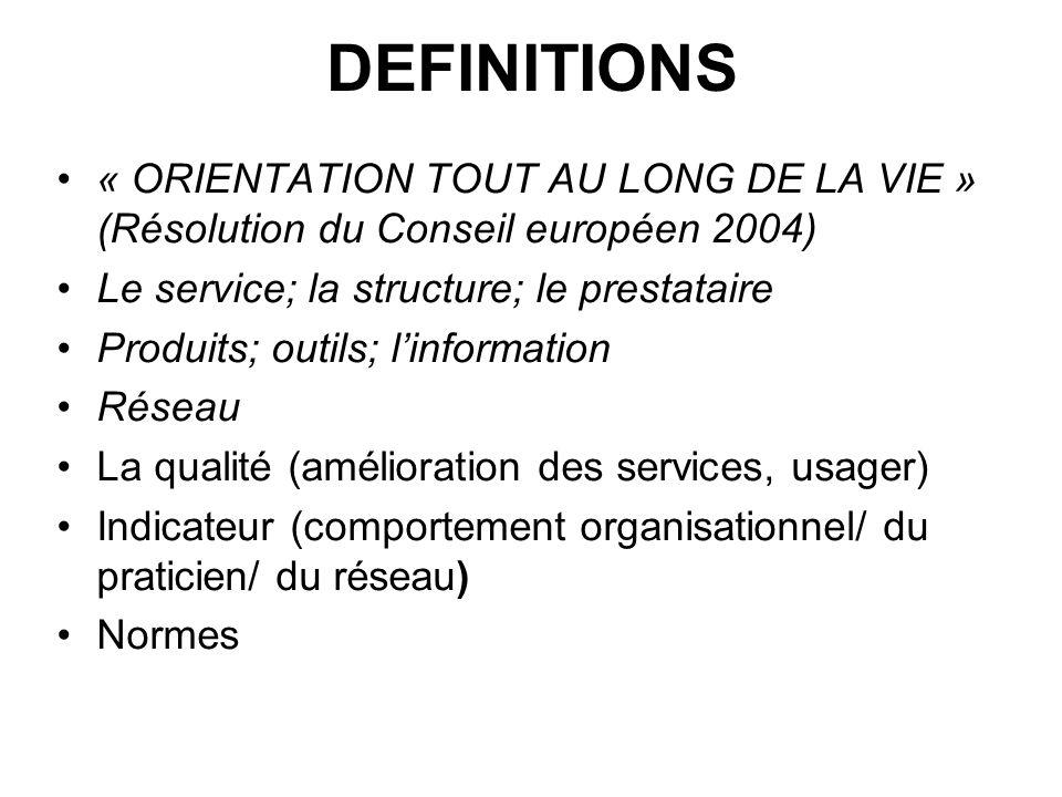 DEFINITIONS « ORIENTATION TOUT AU LONG DE LA VIE » (Résolution du Conseil européen 2004) Le service; la structure; le prestataire Produits; outils; linformation Réseau La qualité (amélioration des services, usager) Indicateur (comportement organisationnel/ du praticien/ du réseau) Normes