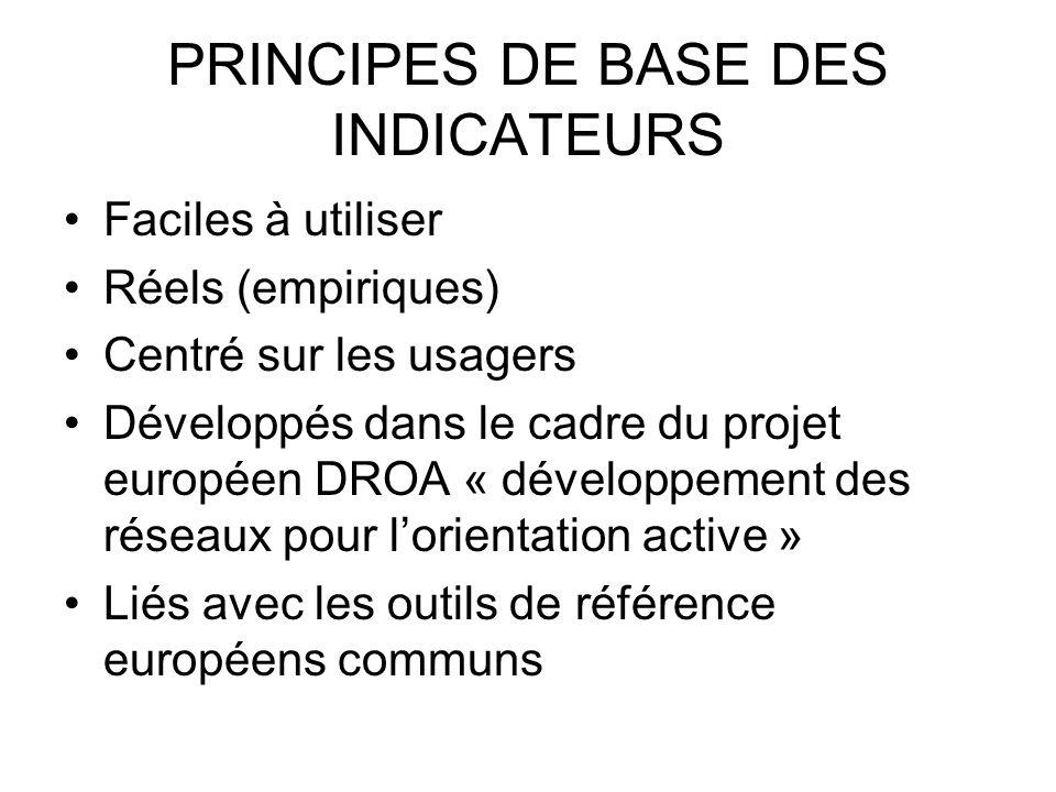 PRINCIPES DE BASE DES INDICATEURS Faciles à utiliser Réels (empiriques) Centré sur les usagers Développés dans le cadre du projet européen DROA « développement des réseaux pour lorientation active » Liés avec les outils de référence européens communs
