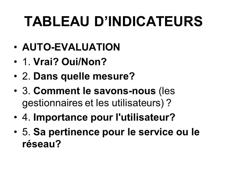 TABLEAU DINDICATEURS AUTO-EVALUATION 1.Vrai. Oui/Non.