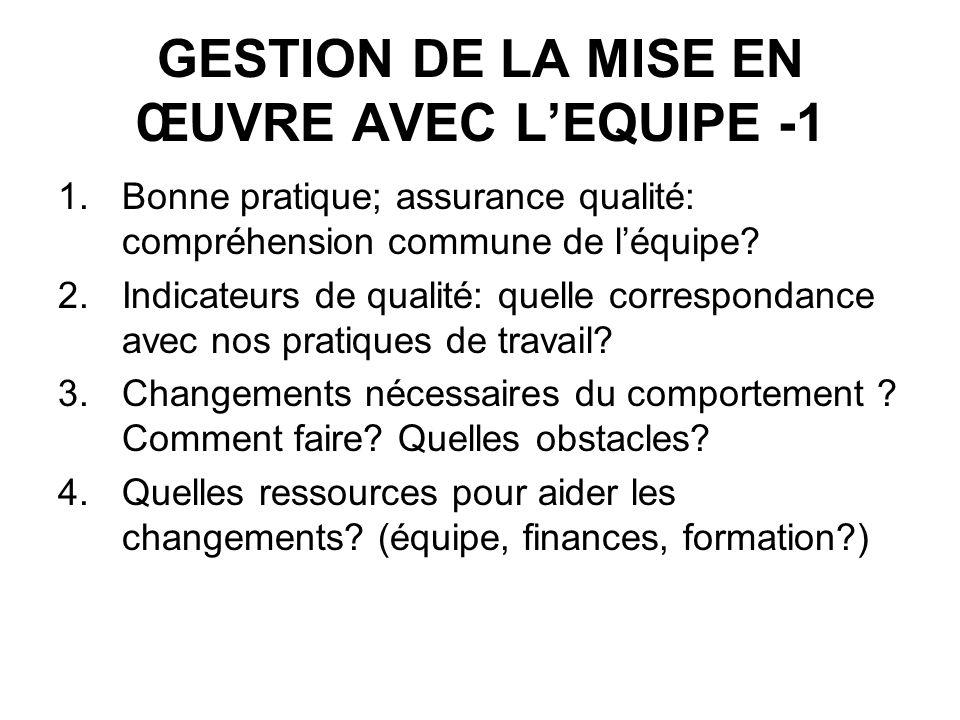 GESTION DE LA MISE EN ŒUVRE AVEC LEQUIPE -1 1.Bonne pratique; assurance qualité: compréhension commune de léquipe.