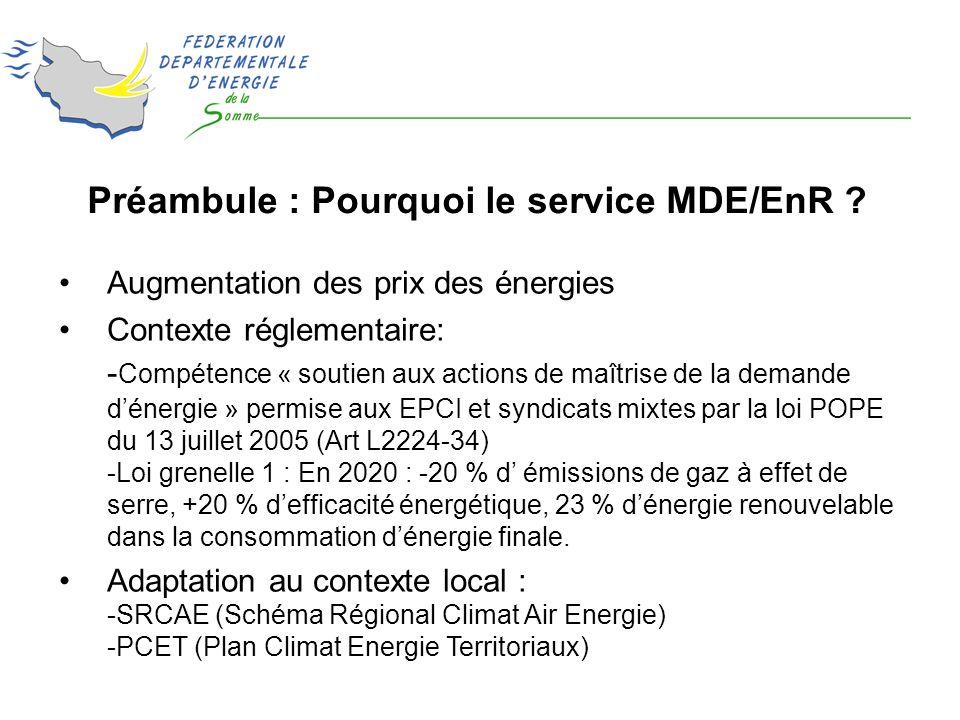 Augmentation des prix des énergies Contexte réglementaire: - Compétence « soutien aux actions de maîtrise de la demande dénergie » permise aux EPCI et syndicats mixtes par la loi POPE du 13 juillet 2005 (Art L2224-34) -Loi grenelle 1 : En 2020 : -20 % d émissions de gaz à effet de serre, +20 % defficacité énergétique, 23 % dénergie renouvelable dans la consommation dénergie finale.
