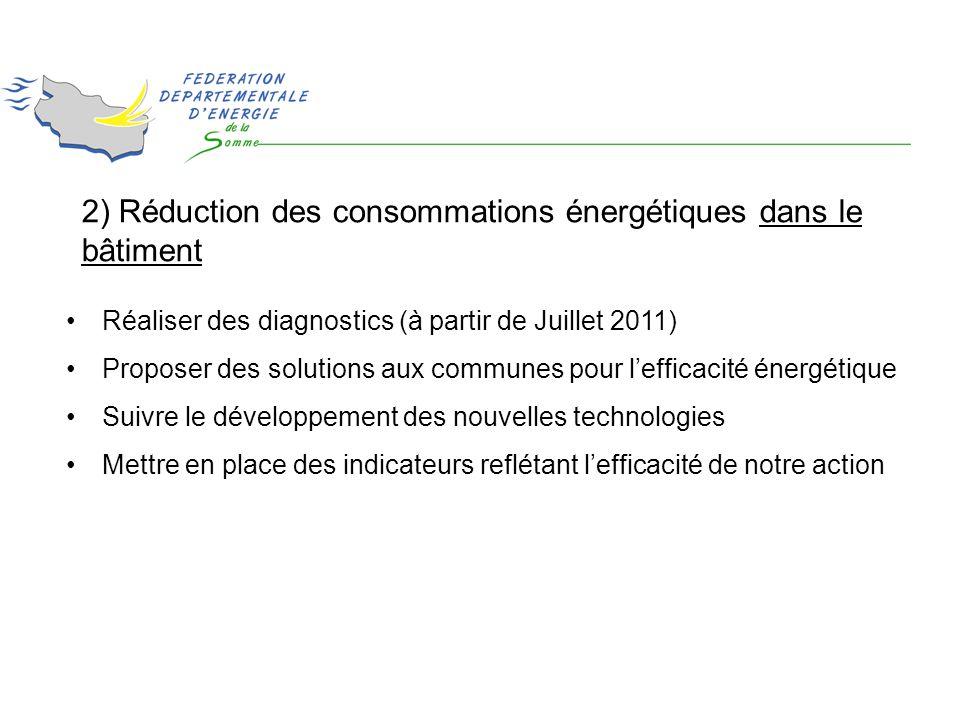 Réaliser des diagnostics (à partir de Juillet 2011) Proposer des solutions aux communes pour lefficacité énergétique Suivre le développement des nouvelles technologies Mettre en place des indicateurs reflétant lefficacité de notre action 2) Réduction des consommations énergétiques dans le bâtiment