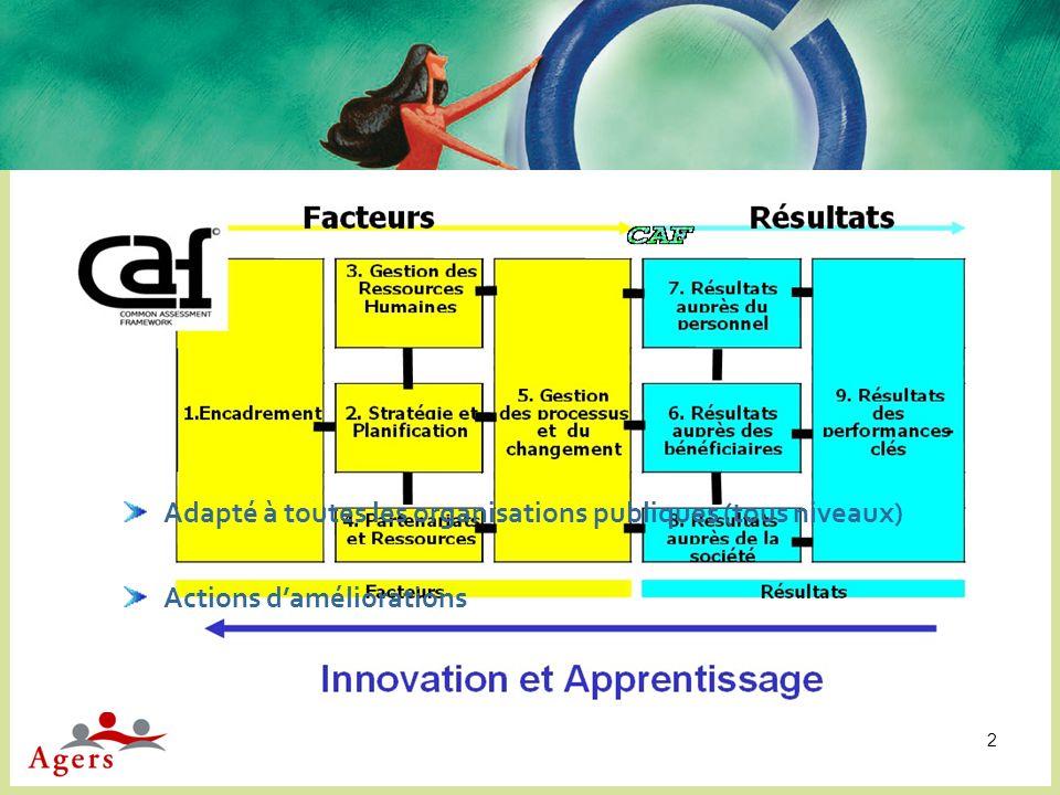 2 Outil de management par la qualité totale Structure en 9 critères et 28 sous-critères Participation de agents dans tous les niveaux Adapté à toutes
