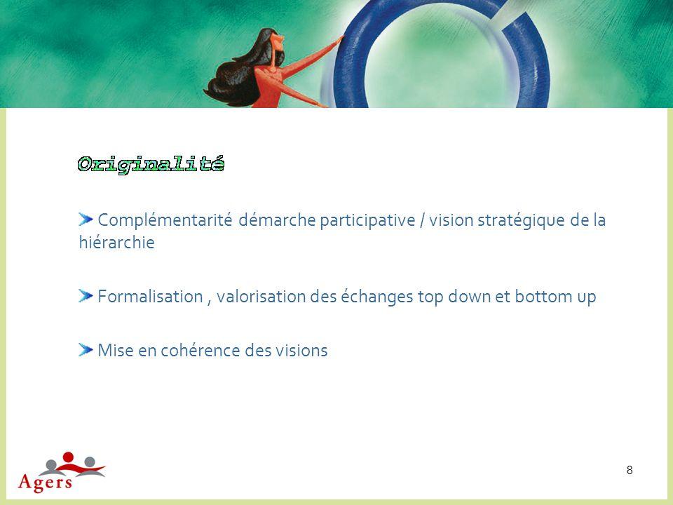 8 Complémentarité démarche participative / vision stratégique de la hiérarchie Formalisation, valorisation des échanges top down et bottom up Mise en