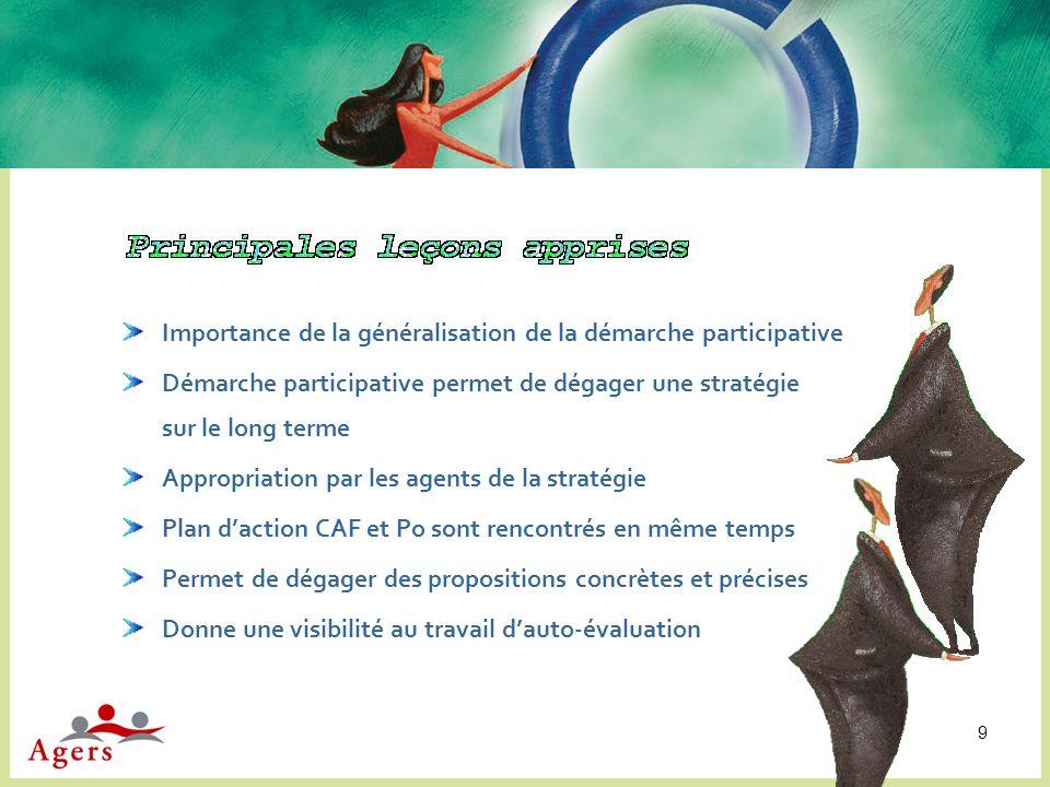 9 Importance de la généralisation de la démarche participative Démarche participative permet de dégager une stratégie sur le long terme Appropriation