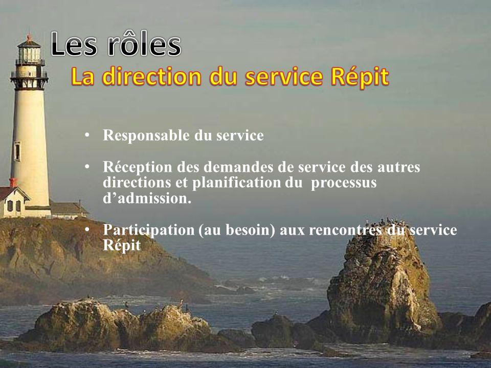 Responsable du service Réception des demandes de service des autres directions et planification du processus dadmission. Participation (au besoin) aux