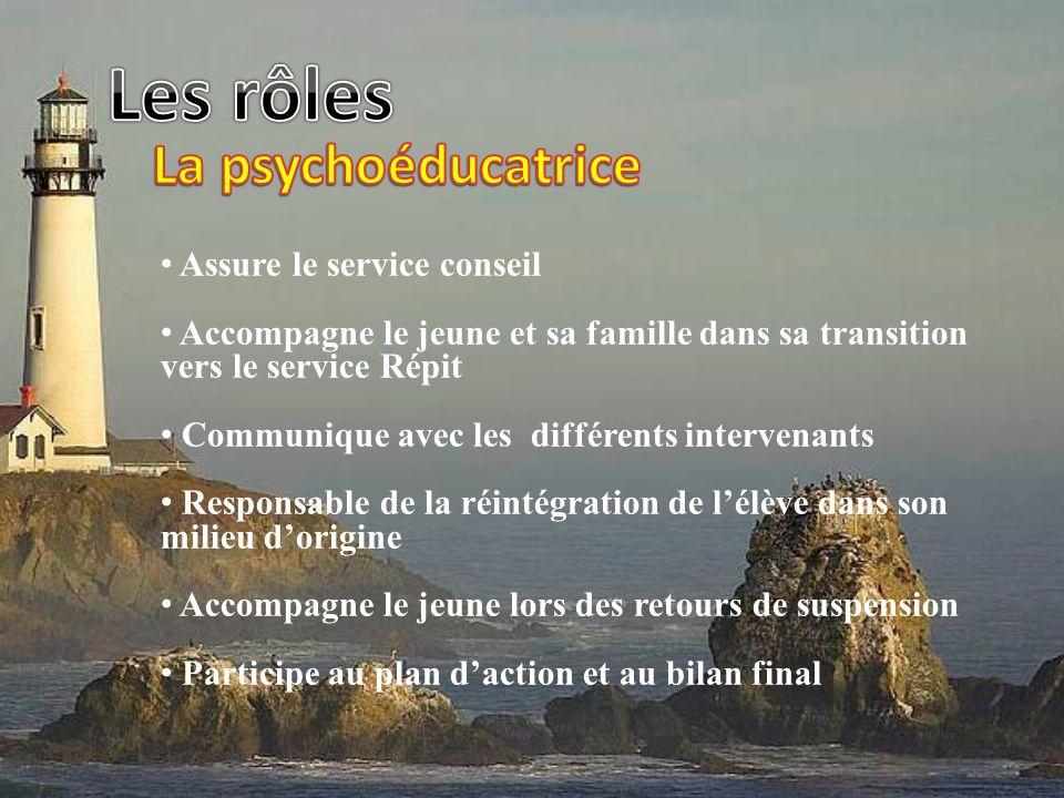 Assure le service conseil Accompagne le jeune et sa famille dans sa transition vers le service Répit Communique avec les différents intervenants Respo