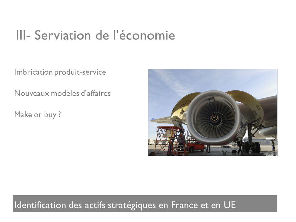 III- Serviation de léconomie Imbrication produit-service Nouveaux modèles daffaires Make or buy ? Identification des actifs stratégiques en France et