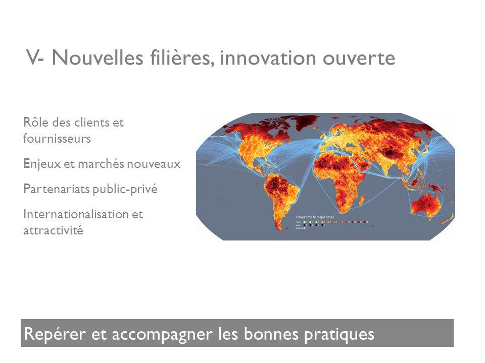 V- Nouvelles filières, innovation ouverte Rôle des clients et fournisseurs Enjeux et marchés nouveaux Partenariats public-privé Internationalisation e