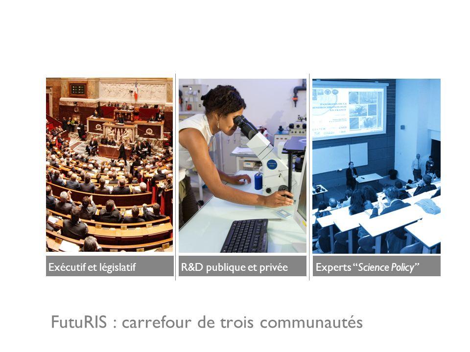 FutuRIS : carrefour de trois communautés R&D publique et privéeExécutif et législatifExperts Science Policy
