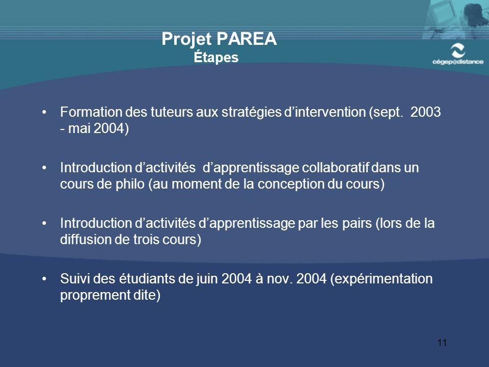 11 Projet PAREA Étapes Formation des tuteurs aux stratégies dintervention (sept.