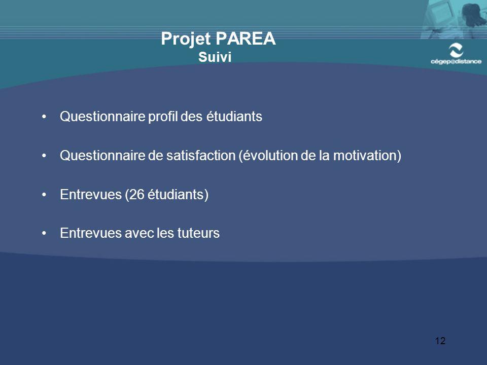 12 Projet PAREA Suivi Questionnaire profil des étudiants Questionnaire de satisfaction (évolution de la motivation) Entrevues (26 étudiants) Entrevues avec les tuteurs