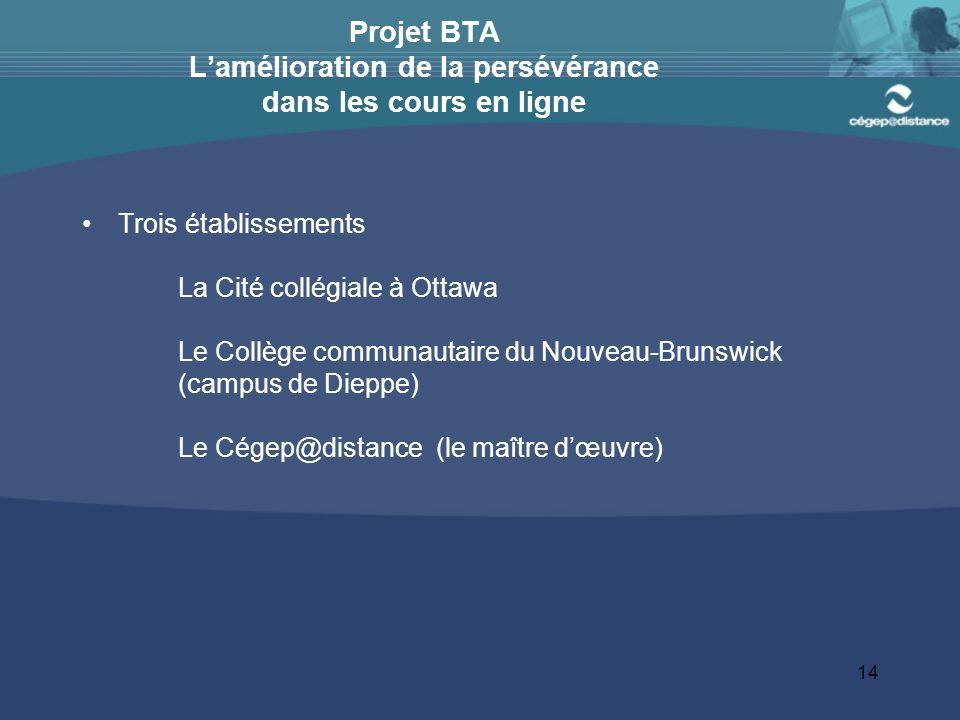 14 Projet BTA Lamélioration de la persévérance dans les cours en ligne Trois établissements La Cité collégiale à Ottawa Le Collège communautaire du Nouveau-Brunswick (campus de Dieppe) Le Cégep@distance (le maître dœuvre)