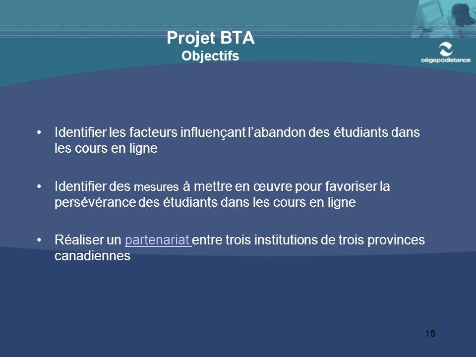 15 Projet BTA Objectifs Identifier les facteurs influençant labandon des étudiants dans les cours en ligne Identifier des mesures à mettre en œuvre pour favoriser la persévérance des étudiants dans les cours en ligne Réaliser un partenariat entre trois institutions de trois provinces canadiennespartenariat