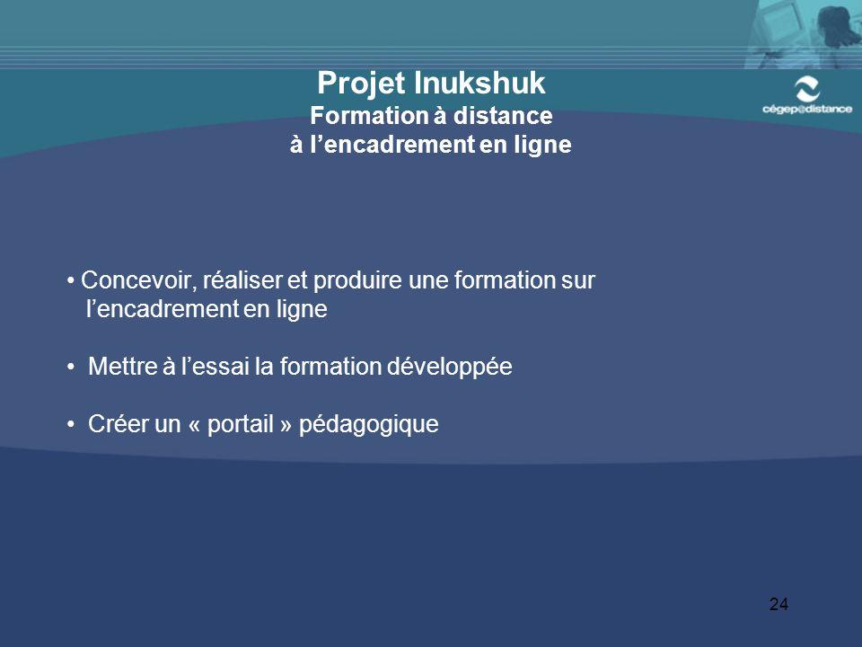 24 Projet Inukshuk Formation à distance à lencadrement en ligne Concevoir, réaliser et produire une formation sur lencadrement en ligne Mettre à lessai la formation développée Créer un « portail » pédagogique