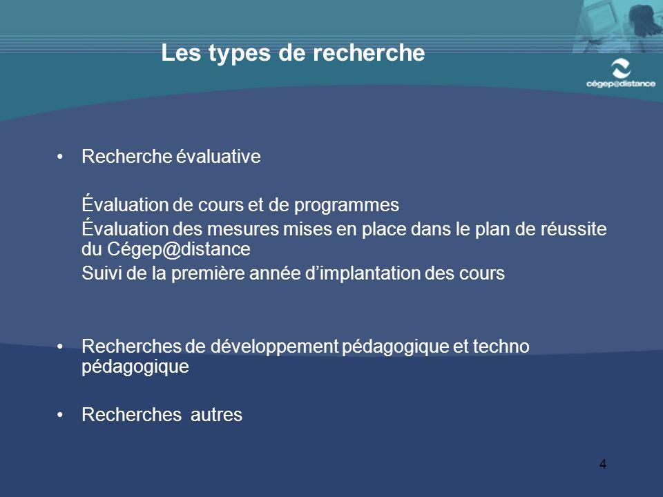 5 Les thèmes de recherche Amélioration du matériel pédagogique Amélioration de la persévérance Amélioration de lencadrement Utilisation pédagogique des technologies