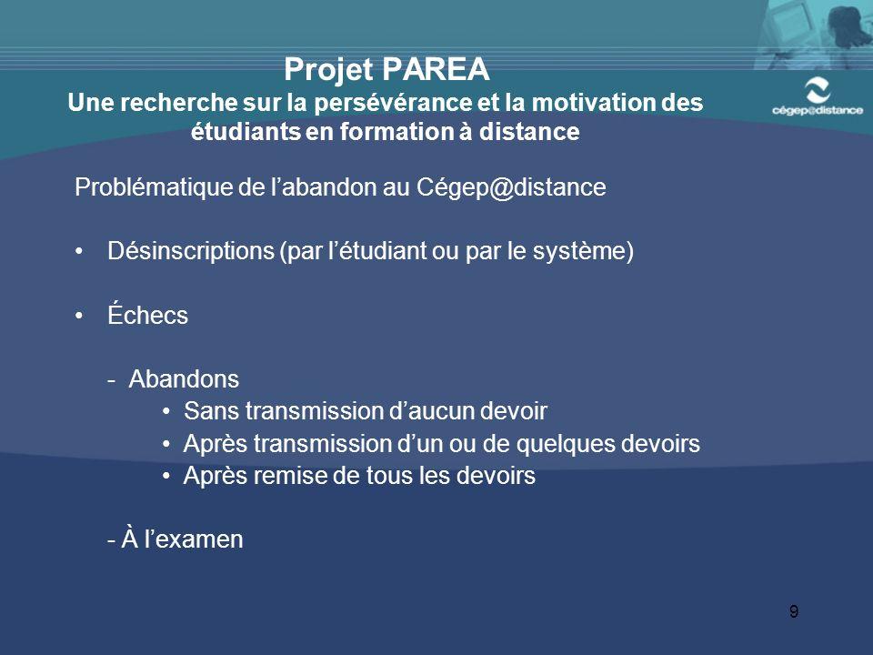 10 Projet PAREA Objectifs Explorer des mesures dencadrement renforcé et dapprentissage collaboratif comme moyens de soutenir la motivation et de favoriser la persévérance