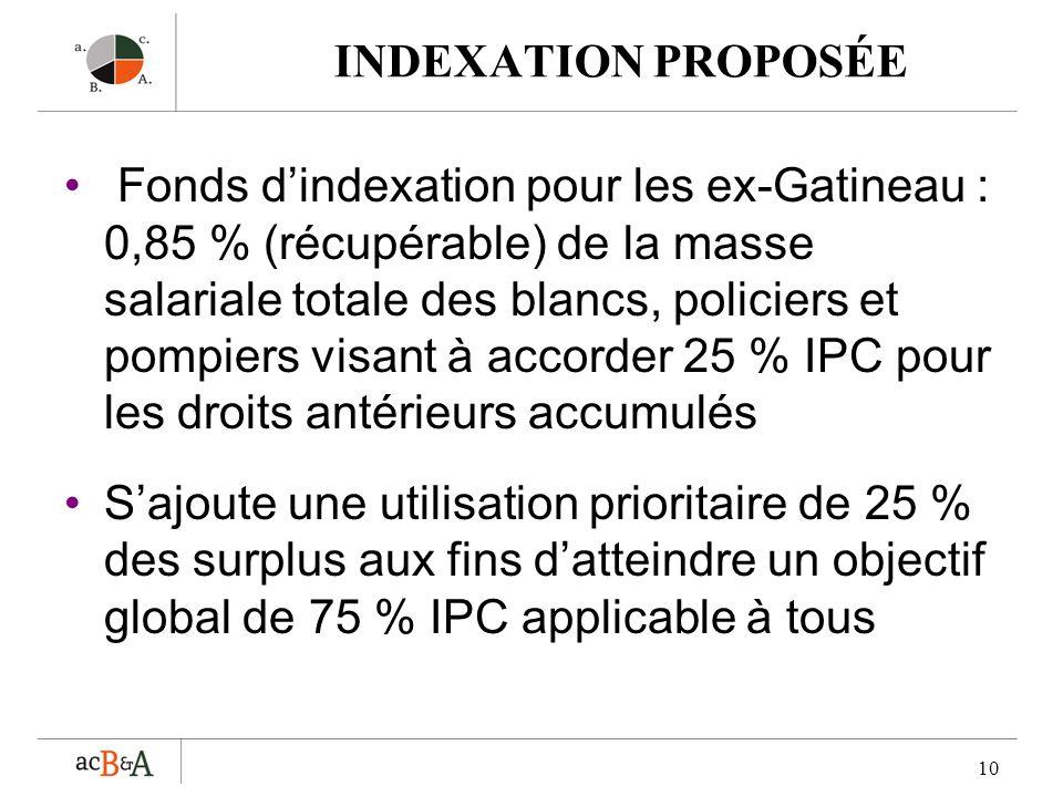 10 INDEXATION PROPOSÉE Fonds dindexation pour les ex-Gatineau : 0,85 % (récupérable) de la masse salariale totale des blancs, policiers et pompiers vi