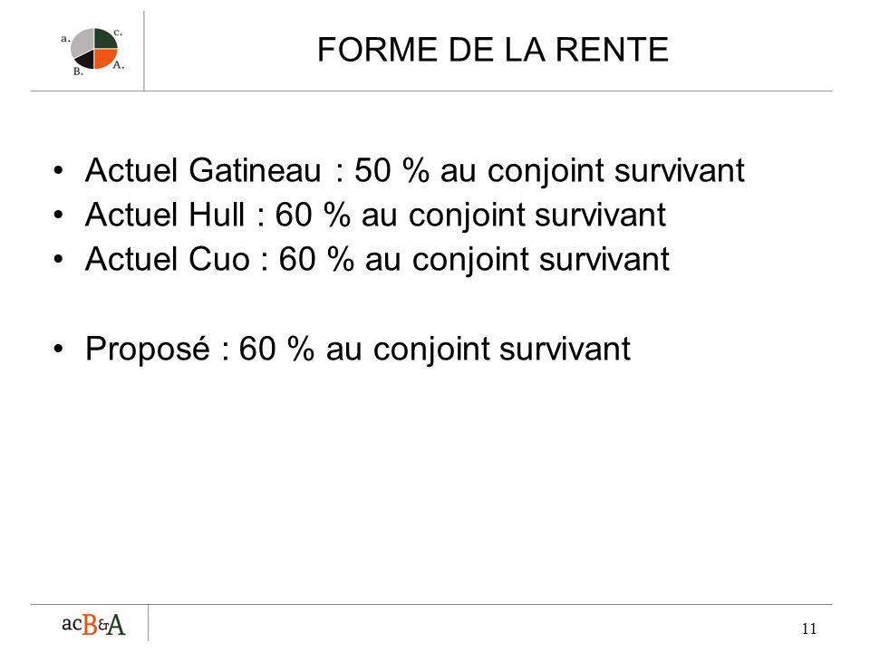 11 FORME DE LA RENTE Actuel Gatineau : 50 % au conjoint survivant Actuel Hull : 60 % au conjoint survivant Actuel Cuo : 60 % au conjoint survivant Pro