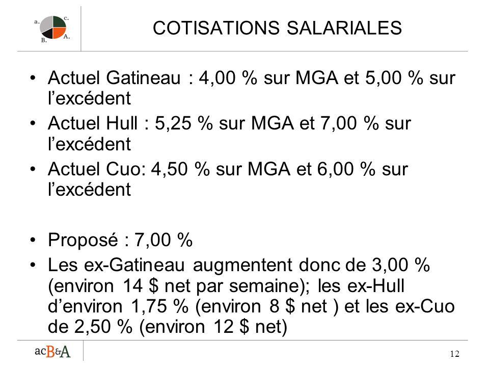 12 COTISATIONS SALARIALES Actuel Gatineau : 4,00 % sur MGA et 5,00 % sur lexcédent Actuel Hull : 5,25 % sur MGA et 7,00 % sur lexcédent Actuel Cuo: 4,