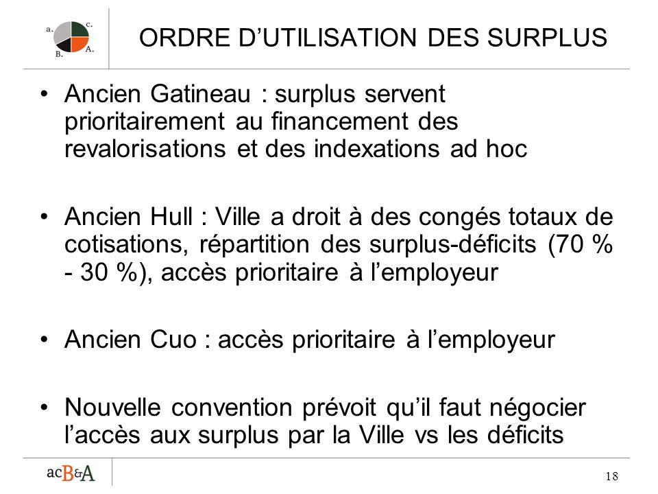 18 ORDRE DUTILISATION DES SURPLUS Ancien Gatineau : surplus servent prioritairement au financement des revalorisations et des indexations ad hoc Ancie