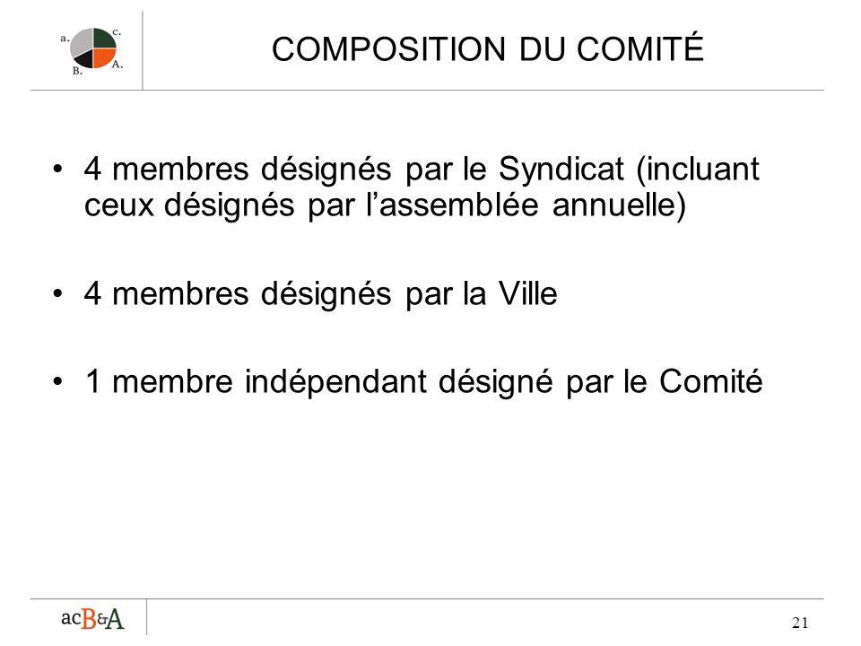 21 COMPOSITION DU COMITÉ 4 membres désignés par le Syndicat (incluant ceux désignés par lassemblée annuelle) 4 membres désignés par la Ville 1 membre