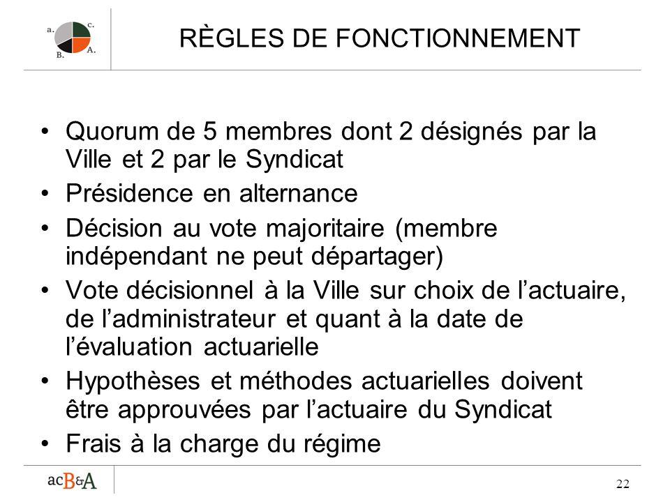 22 RÈGLES DE FONCTIONNEMENT Quorum de 5 membres dont 2 désignés par la Ville et 2 par le Syndicat Présidence en alternance Décision au vote majoritair