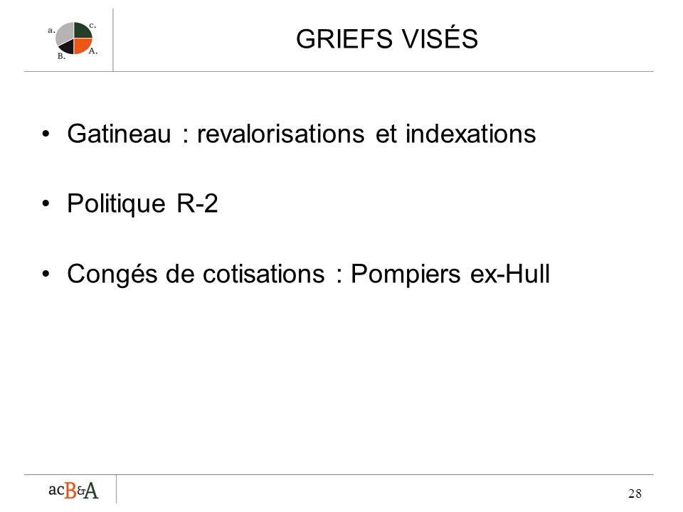 28 GRIEFS VISÉS Gatineau : revalorisations et indexations Politique R-2 Congés de cotisations : Pompiers ex-Hull