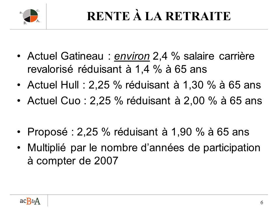 6 RENTE À LA RETRAITE Actuel Gatineau : environ 2,4 % salaire carrière revalorisé réduisant à 1,4 % à 65 ans Actuel Hull : 2,25 % réduisant à 1,30 % à