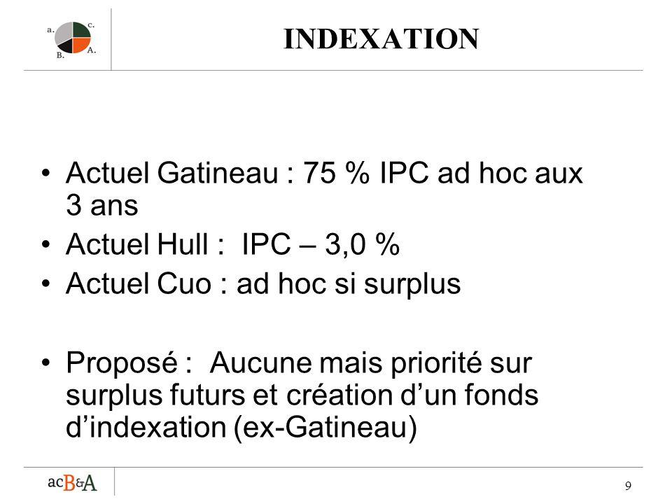 9 INDEXATION Actuel Gatineau : 75 % IPC ad hoc aux 3 ans Actuel Hull : IPC – 3,0 % Actuel Cuo : ad hoc si surplus Proposé : Aucune mais priorité sur s