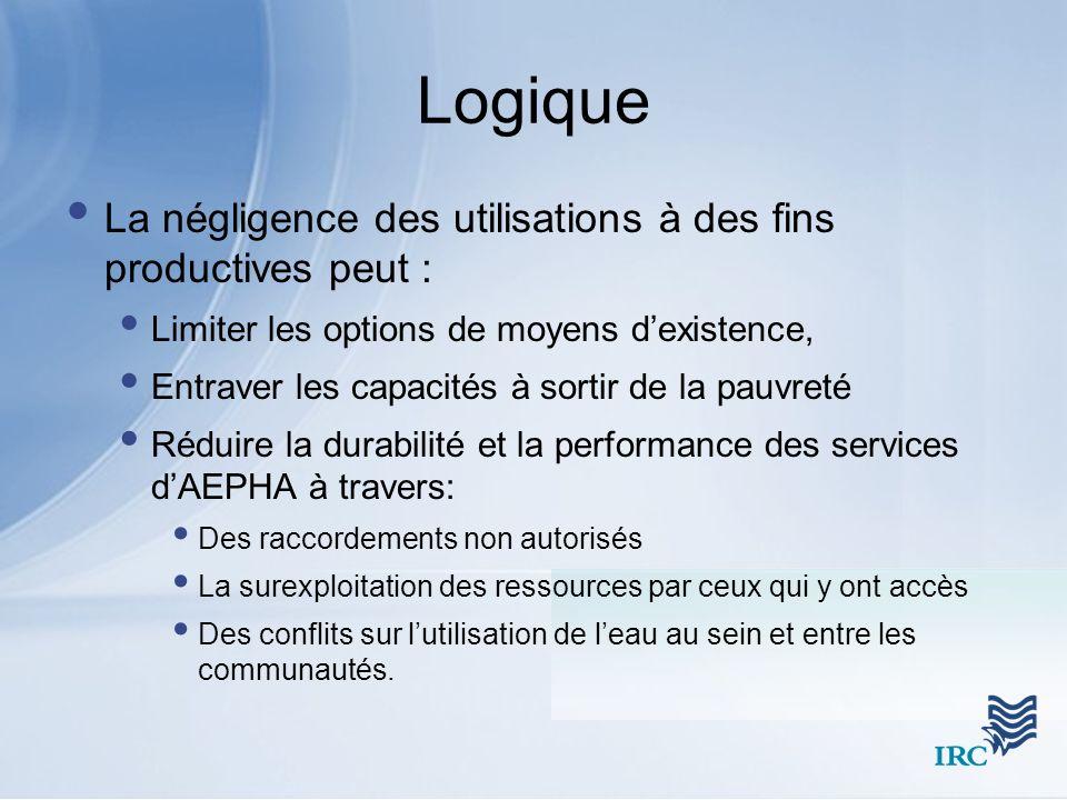 Logique La négligence des utilisations à des fins productives peut : Limiter les options de moyens dexistence, Entraver les capacités à sortir de la p